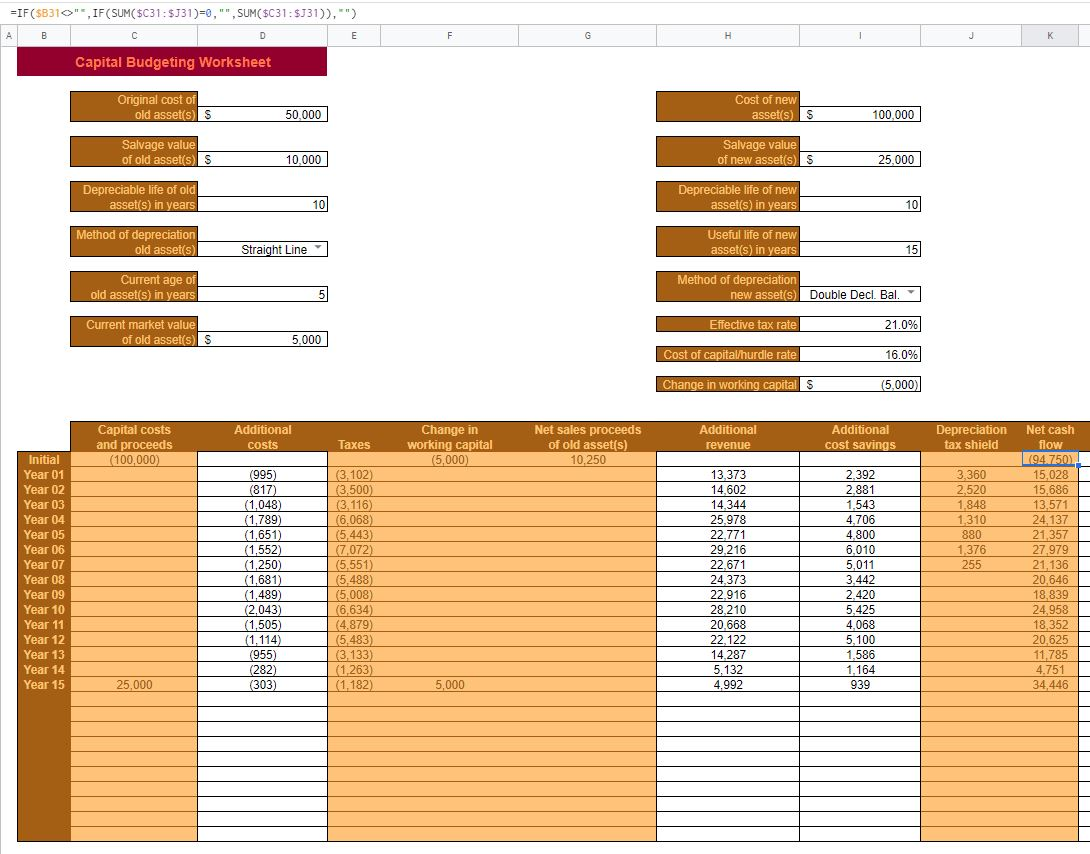 Free To Download Capital Budgeting Spreadsheet Template Spreadsheets For Business Capital improvement plan template excel